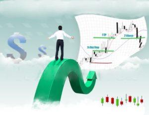 Система торговли, способная приносить прибыль