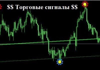 Торговые сигналы форекс $